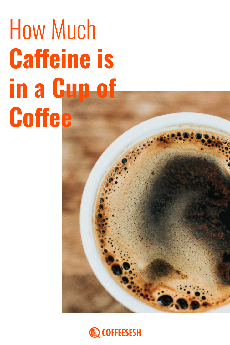 How Much Caffeine is in a Cup of Coffee? A Detailed Guide